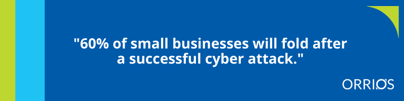 60% of small businesses fold after a cyber attack